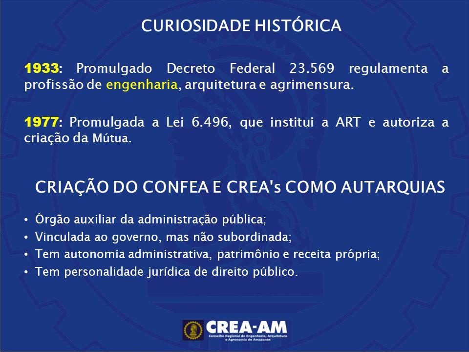CURIOSIDADE HISTÓRICA CRIAÇÃO DO CONFEA E CREA s COMO AUTARQUIAS