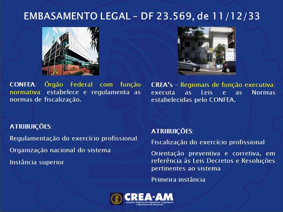 EMBASAMENTO LEGAL – DF 23.569, de 11/12/33