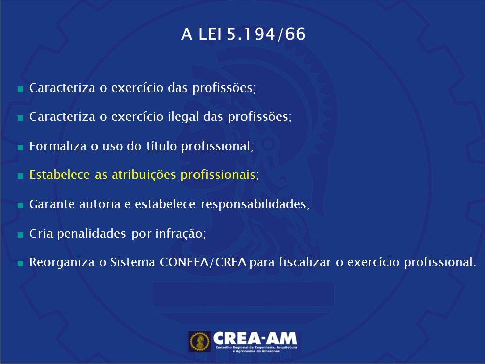 A LEI 5.194/66 Caracteriza o exercício das profissões;