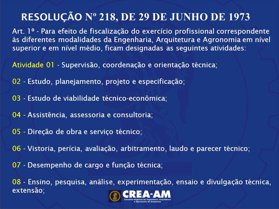 RESOLUÇÃO Nº 218, DE 29 DE JUNHO DE 1973