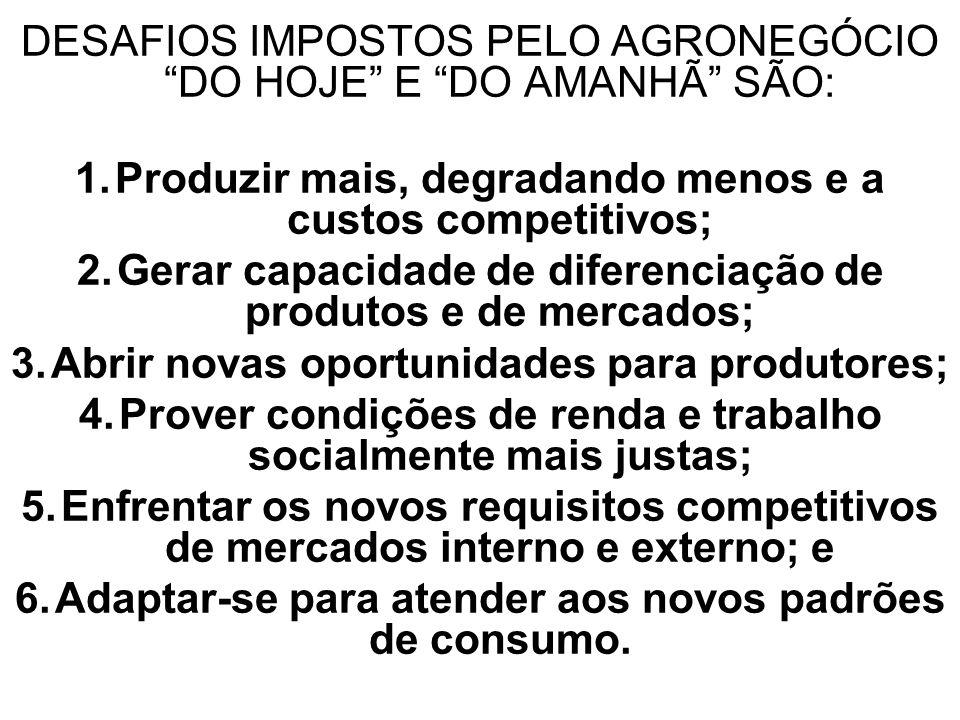 DESAFIOS IMPOSTOS PELO AGRONEGÓCIO DO HOJE E DO AMANHÃ SÃO: