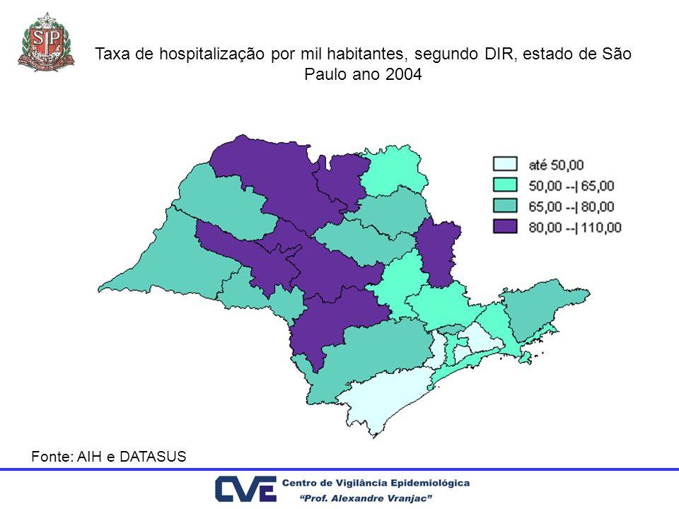 Taxa de hospitalização por mil habitantes, segundo DIR, estado de São Paulo ano 2004