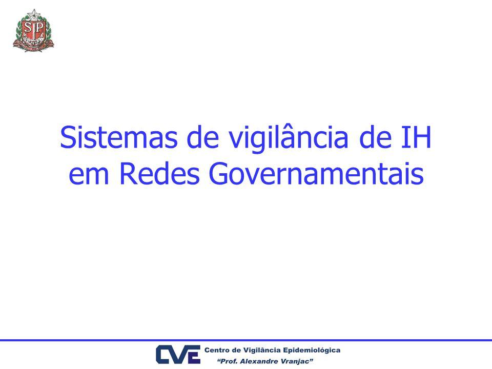 Sistemas de vigilância de IH em Redes Governamentais
