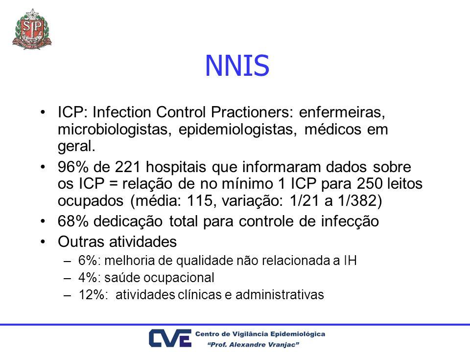 NNIS ICP: Infection Control Practioners: enfermeiras, microbiologistas, epidemiologistas, médicos em geral.
