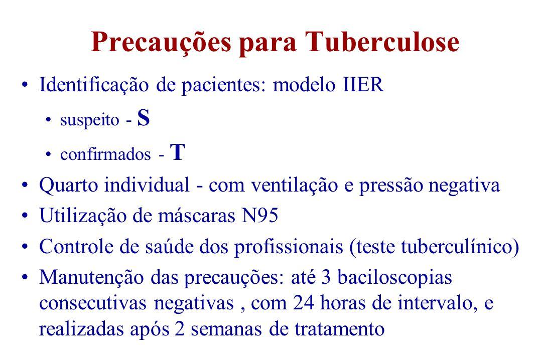 Precauções para Tuberculose