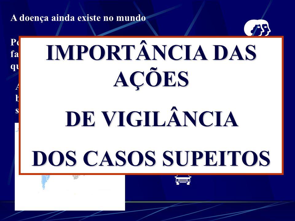       IMPORTÂNCIA DAS AÇÕES DE VIGILÂNCIA DOS CASOS SUPEITOS