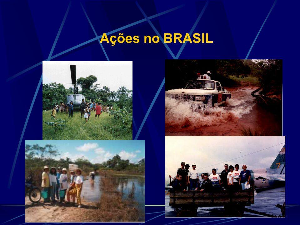 Ações no BRASIL