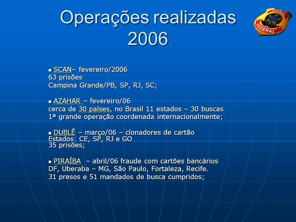 Operações realizadas 2006 SCAN– fevereiro/2006 63 prisões