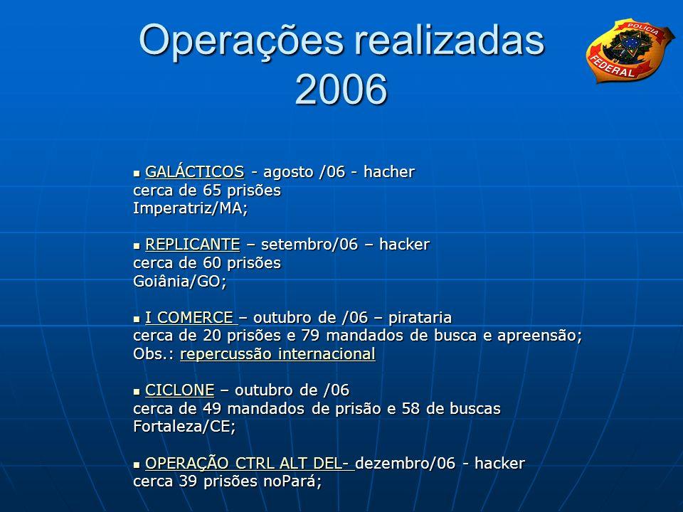 Operações realizadas 2006 GALÁCTICOS - agosto /06 - hacher