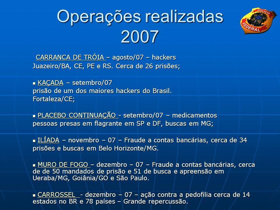 Operações realizadas 2007 CARRANCA DE TRÓIA – agosto/07 – hackers