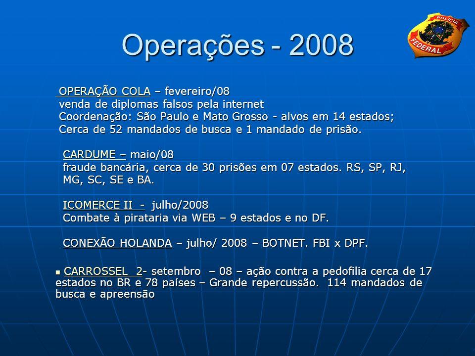 Operações - 2008 OPERAÇÃO COLA – fevereiro/08