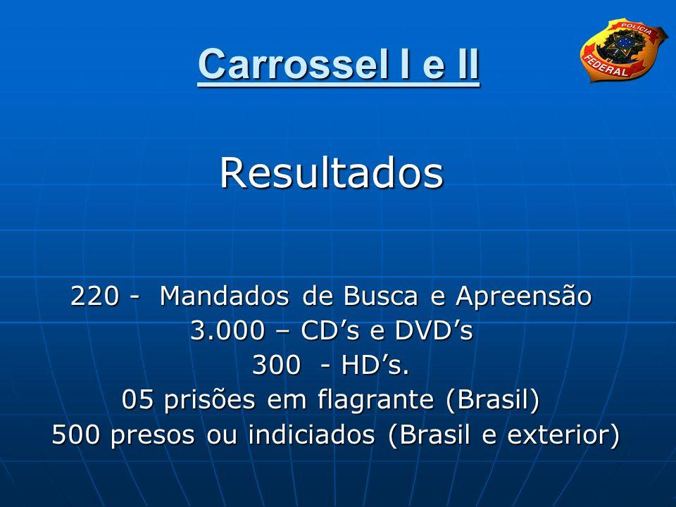 Carrossel I e II Resultados 220 - Mandados de Busca e Apreensão
