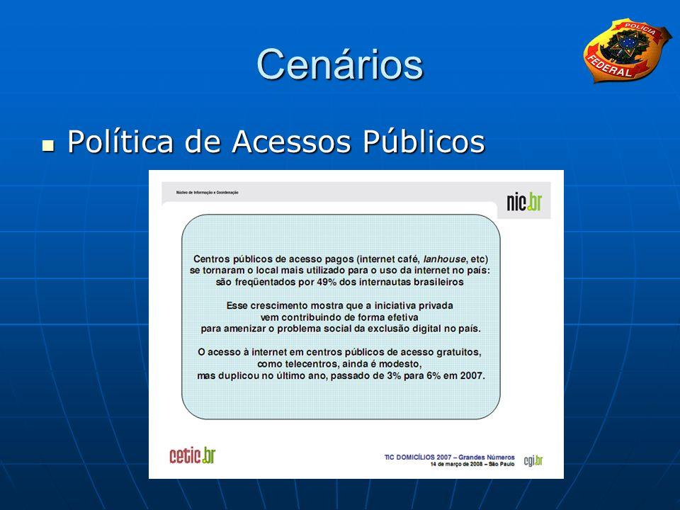 Cenários Política de Acessos Públicos
