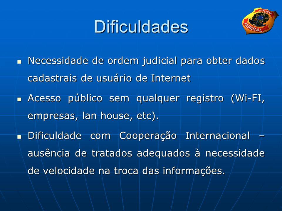 Dificuldades Necessidade de ordem judicial para obter dados cadastrais de usuário de Internet.