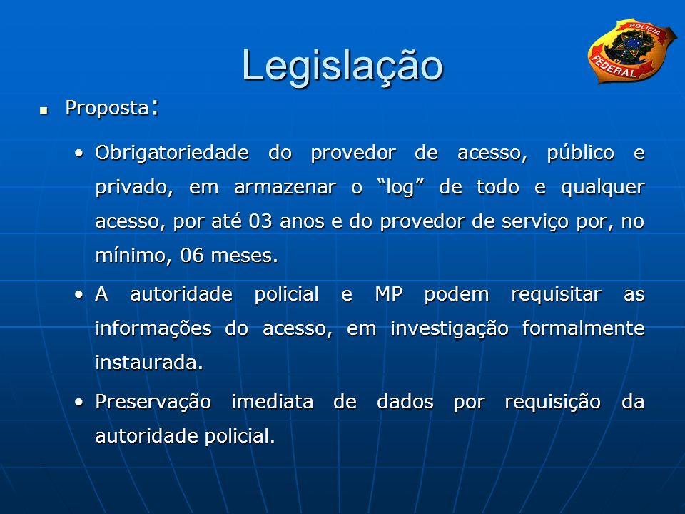 Legislação Proposta: