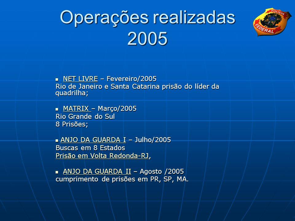 Operações realizadas 2005 NET LIVRE – Fevereiro/2005