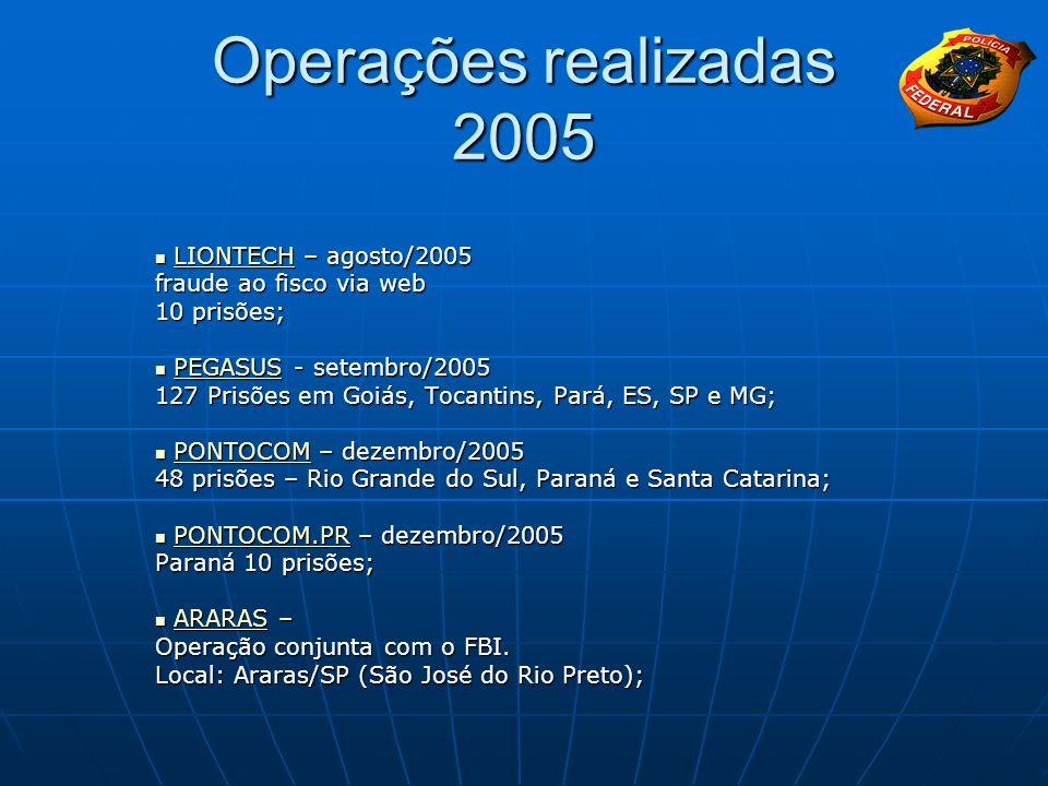 Operações realizadas 2005 LIONTECH – agosto/2005
