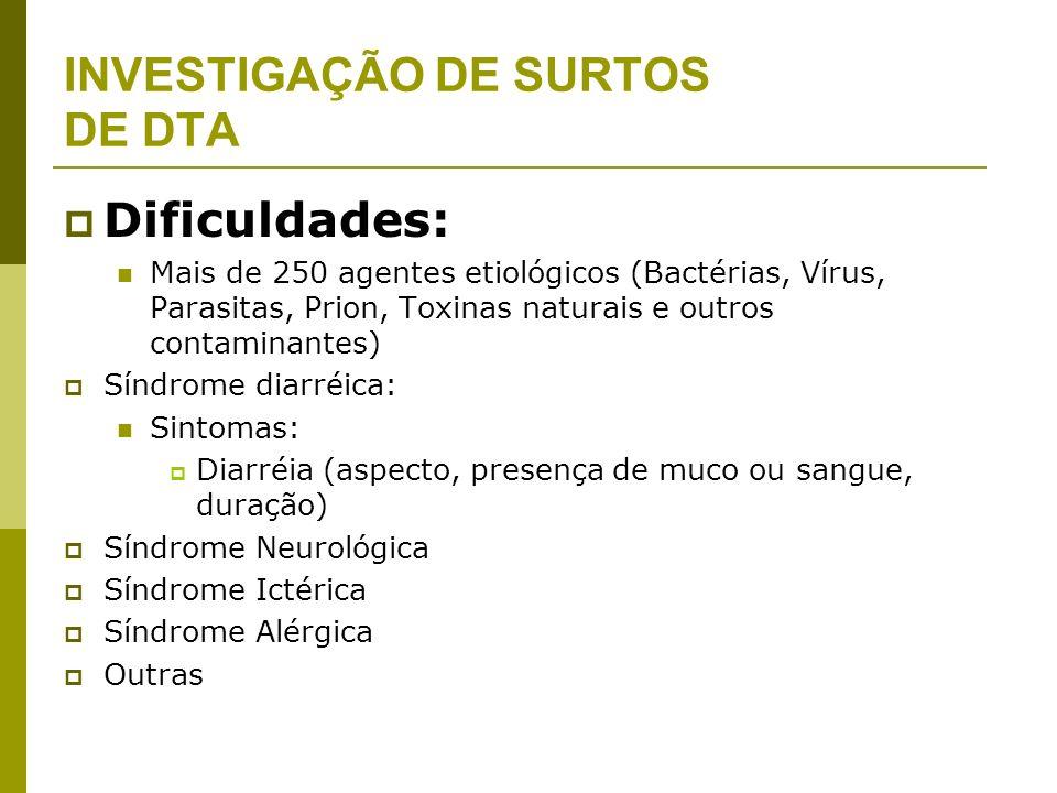 INVESTIGAÇÃO DE SURTOS DE DTA