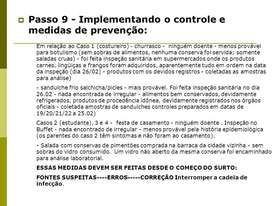 Passo 9 - Implementando o controle e medidas de prevenção: