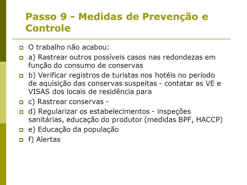 Passo 9 - Medidas de Prevenção e Controle
