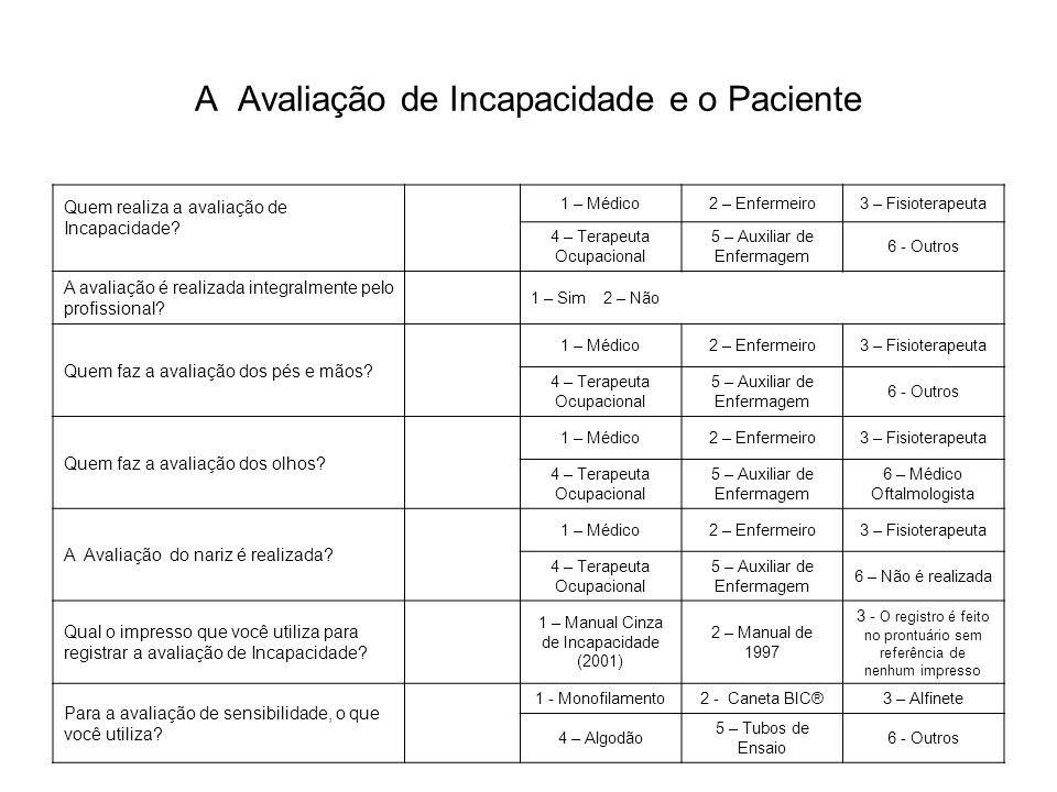 A Avaliação de Incapacidade e o Paciente