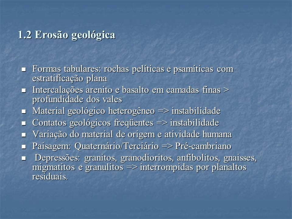 1.2 Erosão geológica Formas tabulares: rochas pelíticas e psamíticas com estratificação plana.