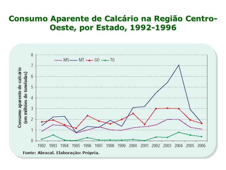 Consumo Aparente de Calcário na Região Centro-Oeste, por Estado, 1992-1996