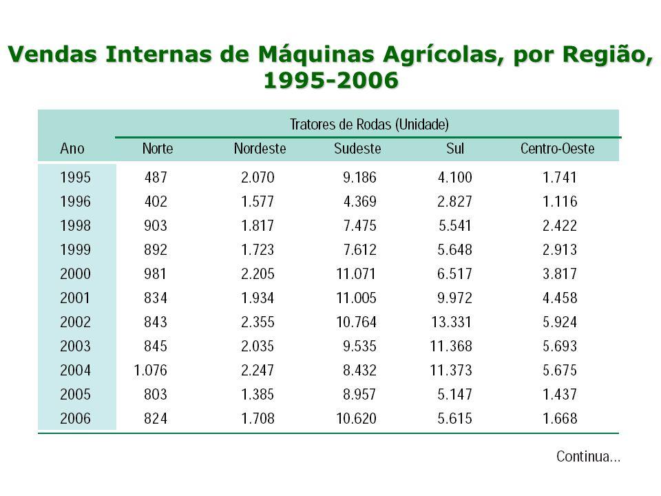 Vendas Internas de Máquinas Agrícolas, por Região, 1995-2006