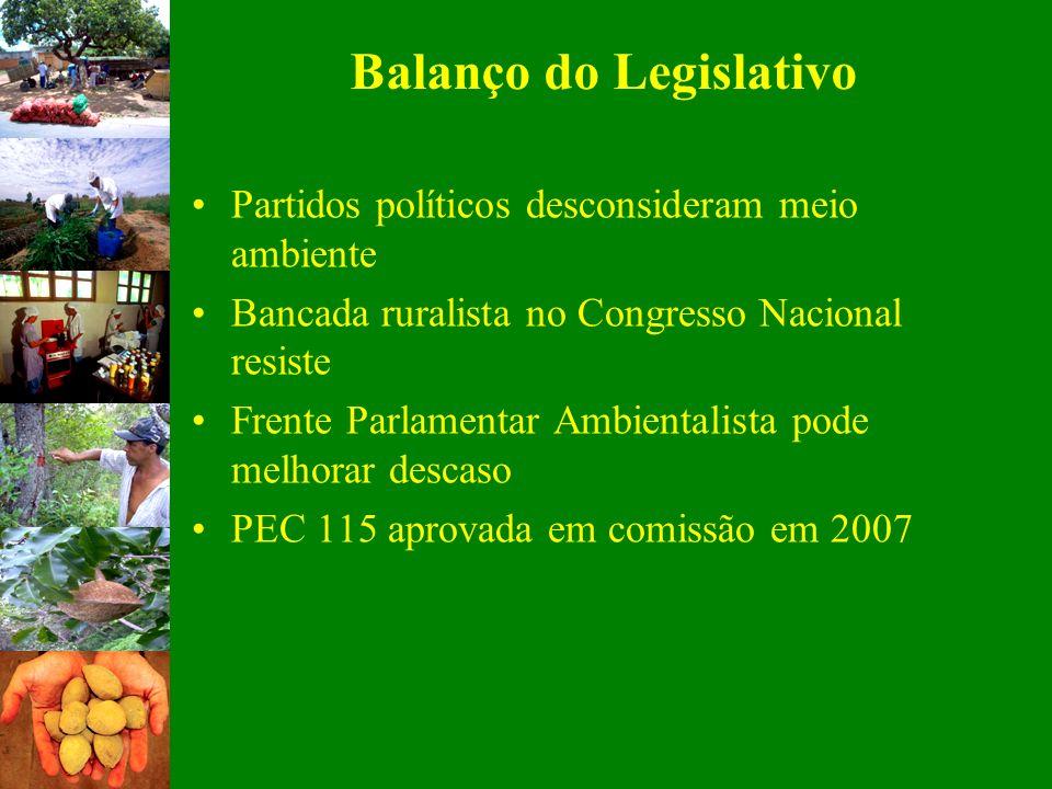 Balanço do Legislativo