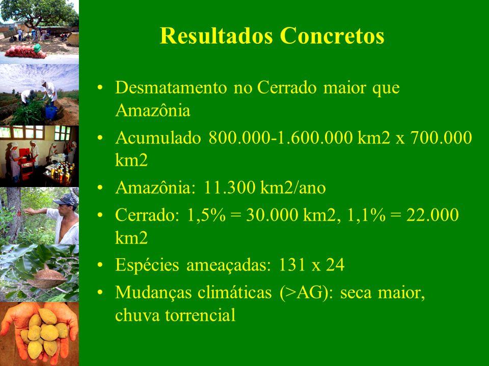 Resultados Concretos Desmatamento no Cerrado maior que Amazônia