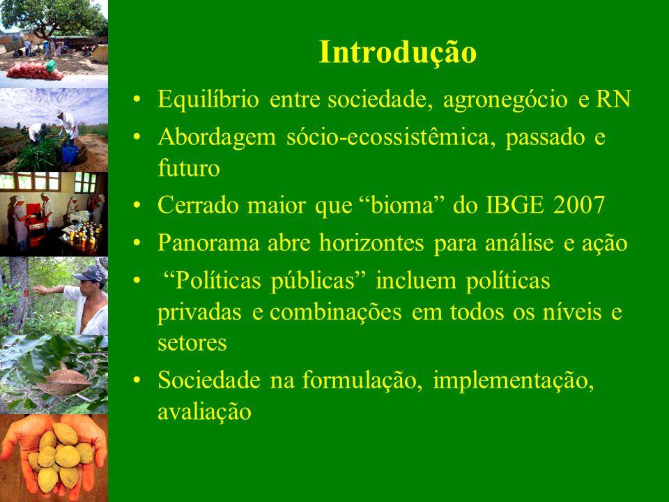 Introdução Equilíbrio entre sociedade, agronegócio e RN