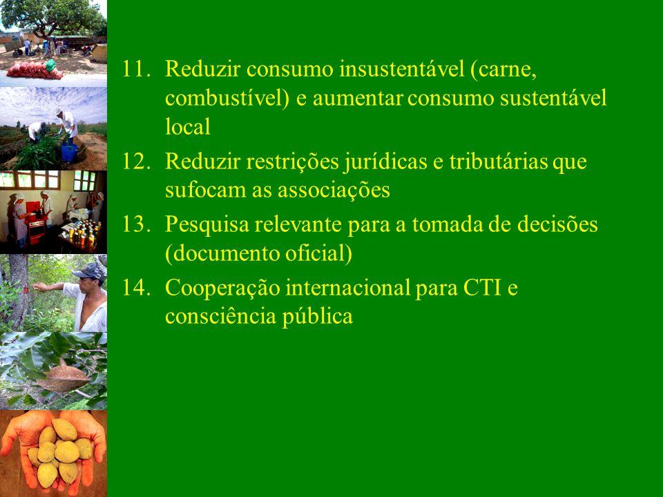 11. Reduzir consumo insustentável (carne, combustível) e aumentar consumo sustentável local