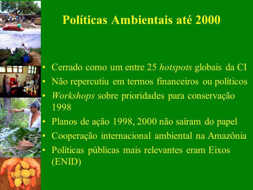 Políticas Ambientais até 2000