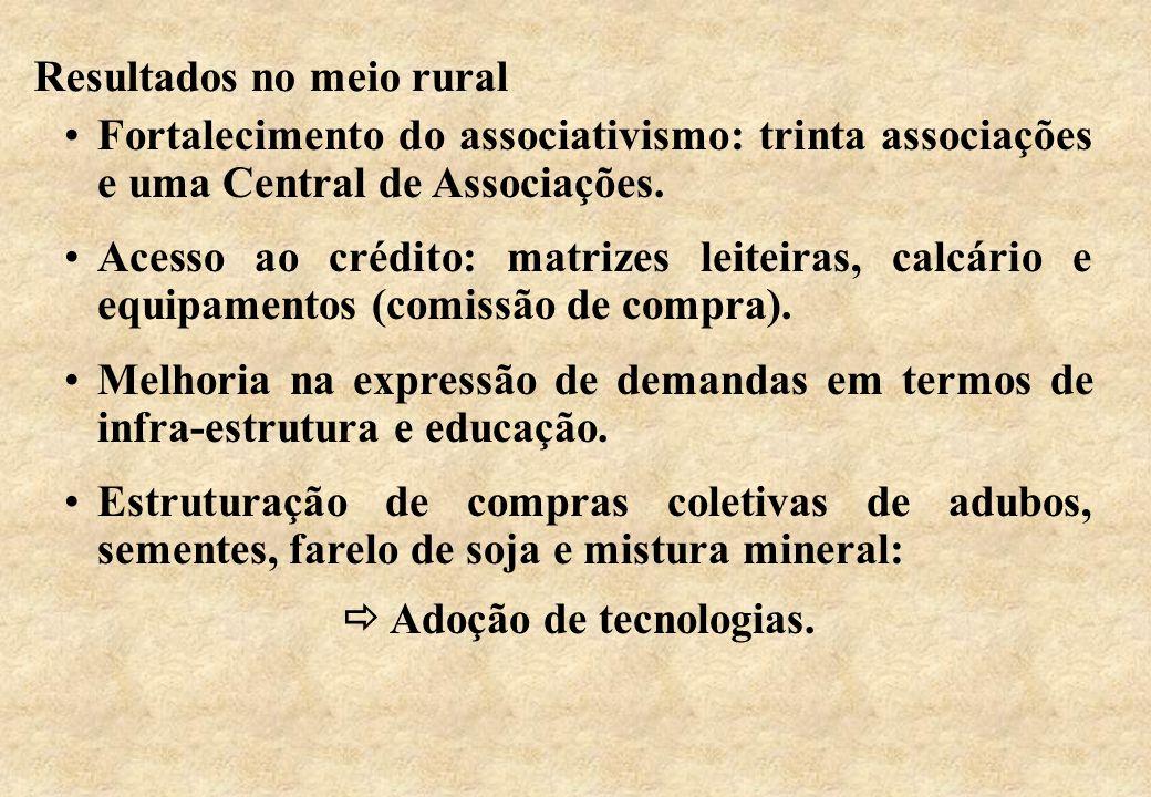  Adoção de tecnologias.
