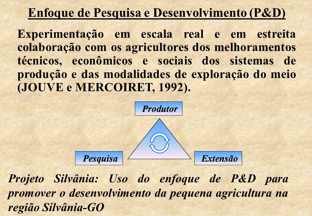 Enfoque de Pesquisa e Desenvolvimento (P&D)