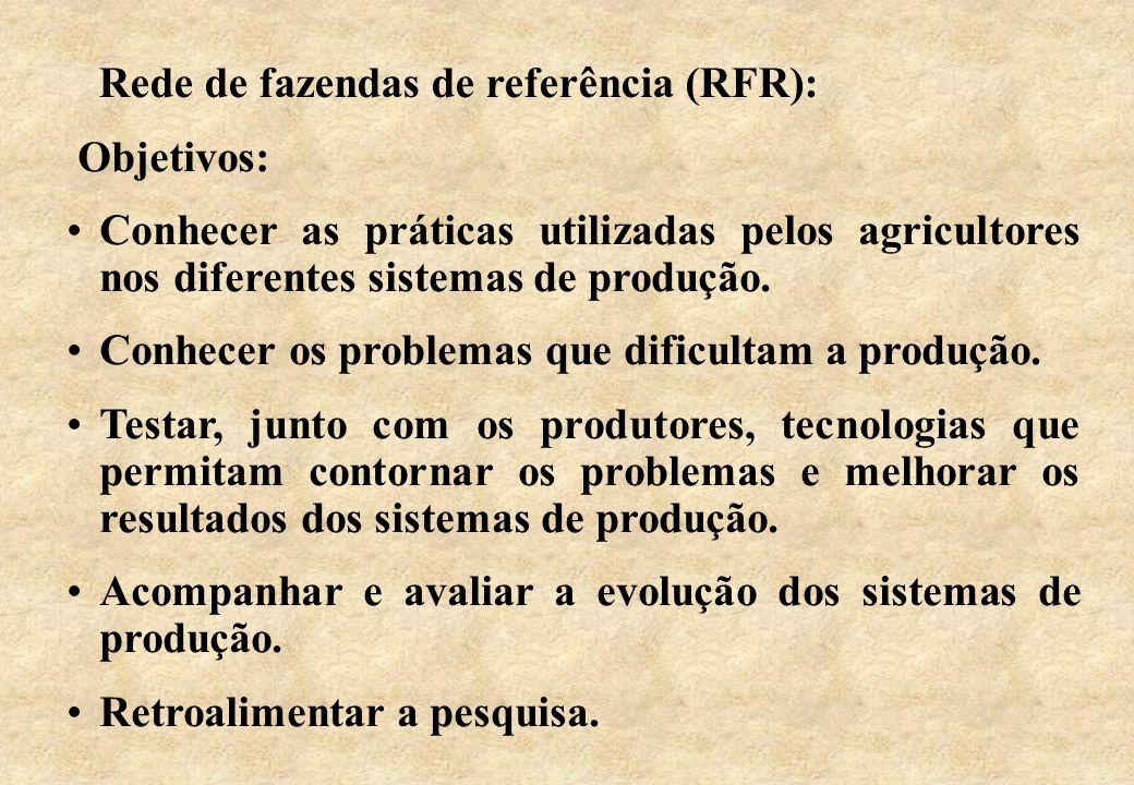 Rede de fazendas de referência (RFR):