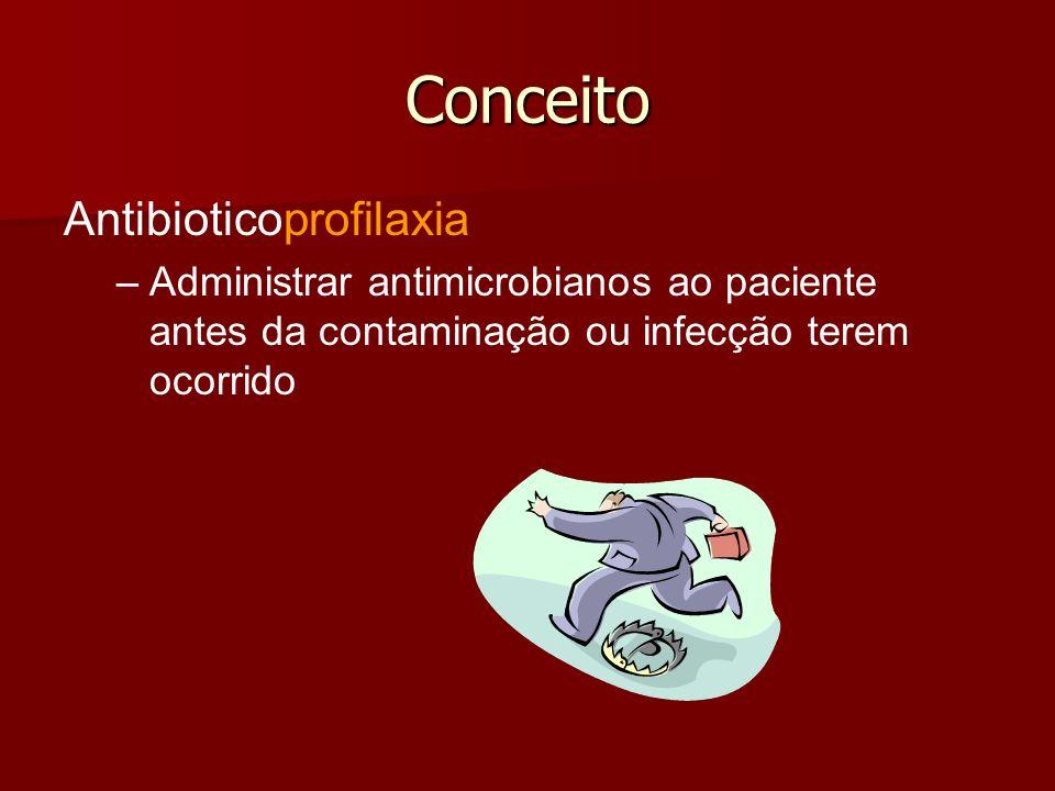 Conceito Antibioticoprofilaxia