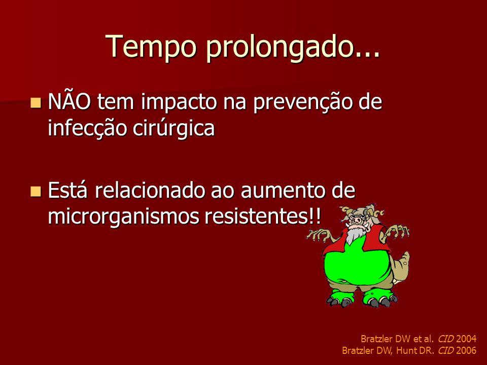 Tempo prolongado... NÃO tem impacto na prevenção de infecção cirúrgica
