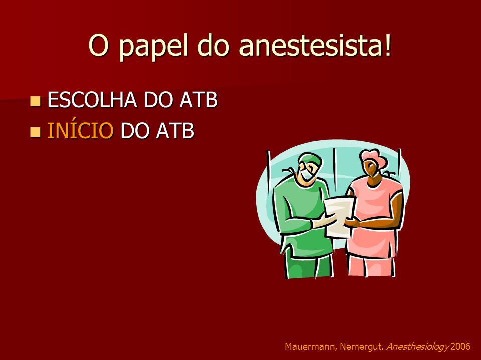 O papel do anestesista! ESCOLHA DO ATB INÍCIO DO ATB