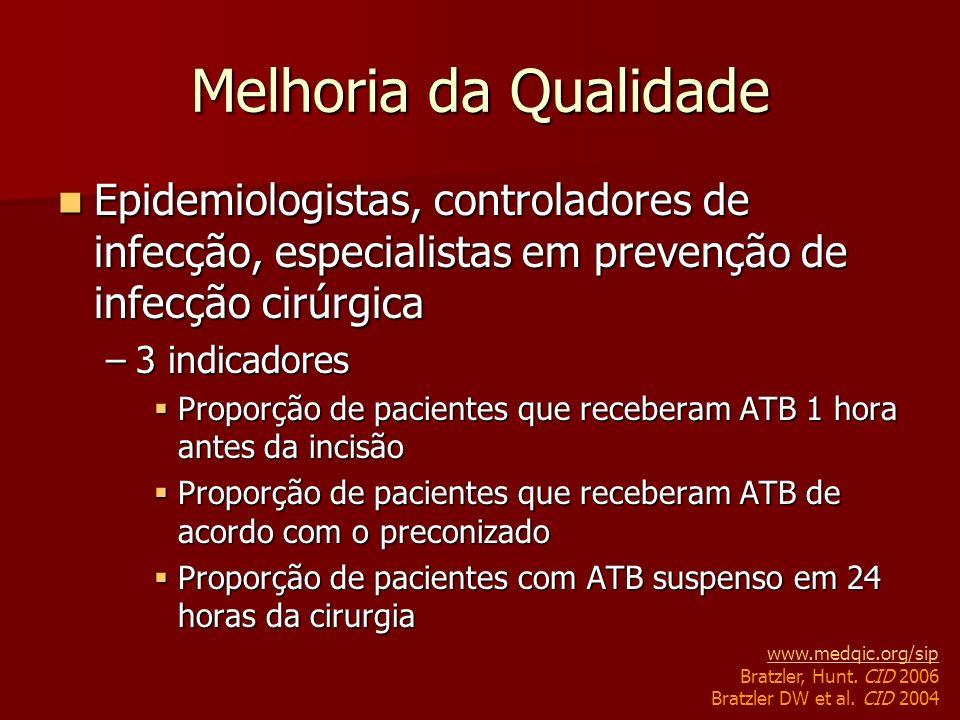Melhoria da Qualidade Epidemiologistas, controladores de infecção, especialistas em prevenção de infecção cirúrgica.