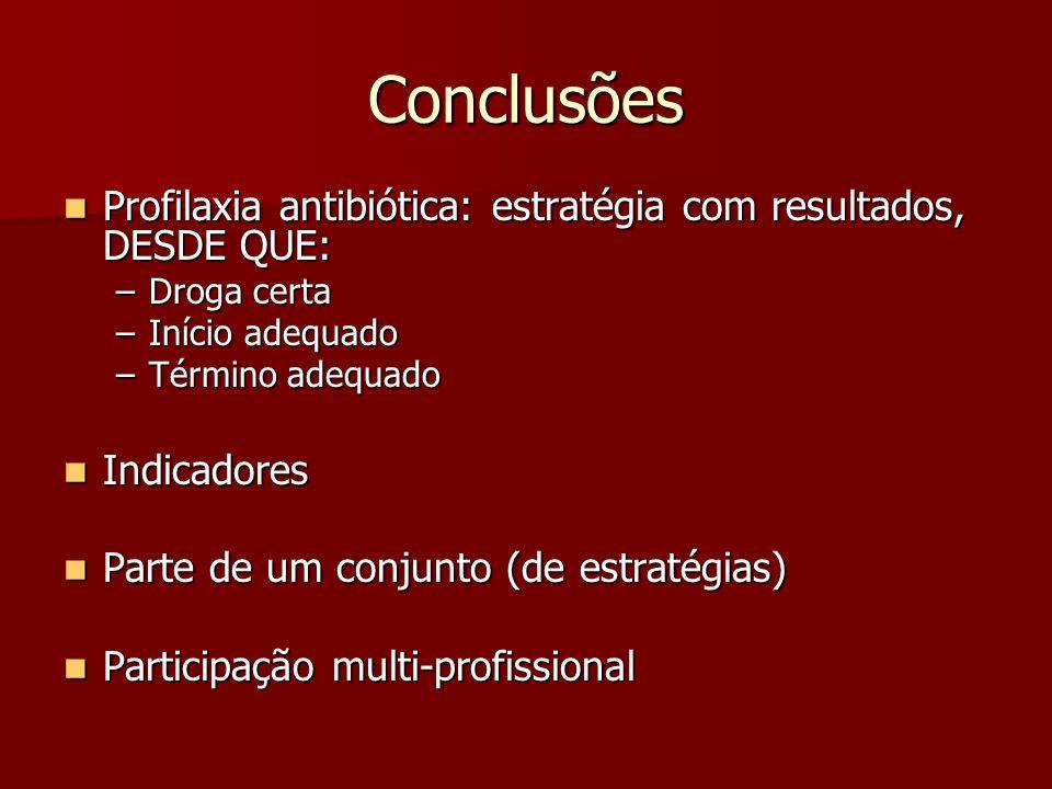 Conclusões Profilaxia antibiótica: estratégia com resultados, DESDE QUE: Droga certa. Início adequado.
