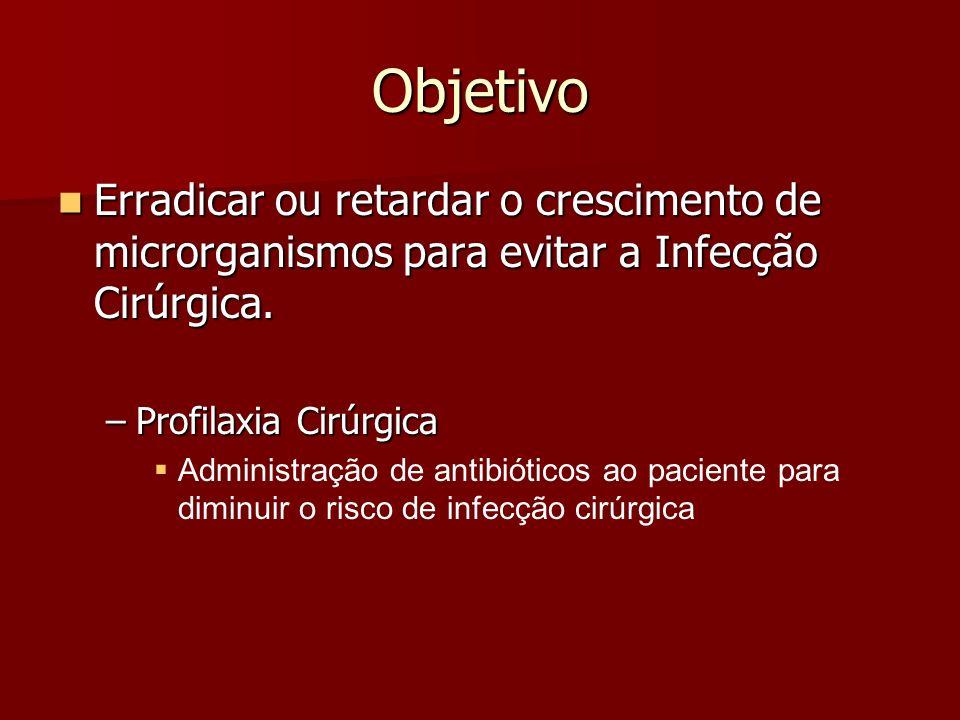 Objetivo Erradicar ou retardar o crescimento de microrganismos para evitar a Infecção Cirúrgica. Profilaxia Cirúrgica.
