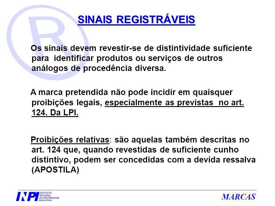 SINAIS REGISTRÁVEIS