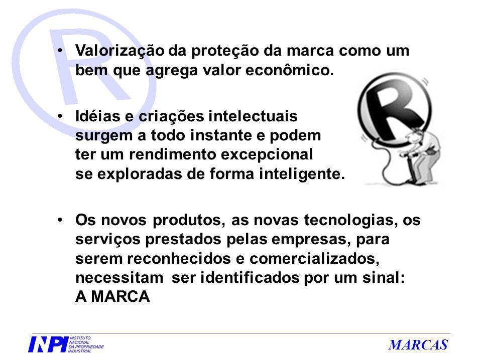 Valorização da proteção da marca como um bem que agrega valor econômico.