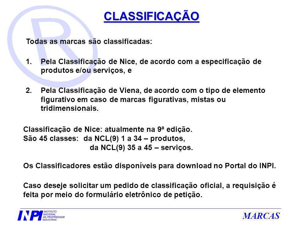 CLASSIFICAÇÃO Todas as marcas são classificadas:
