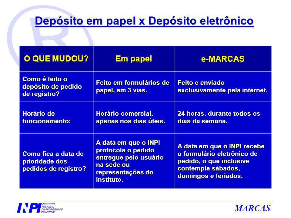 Depósito em papel x Depósito eletrônico