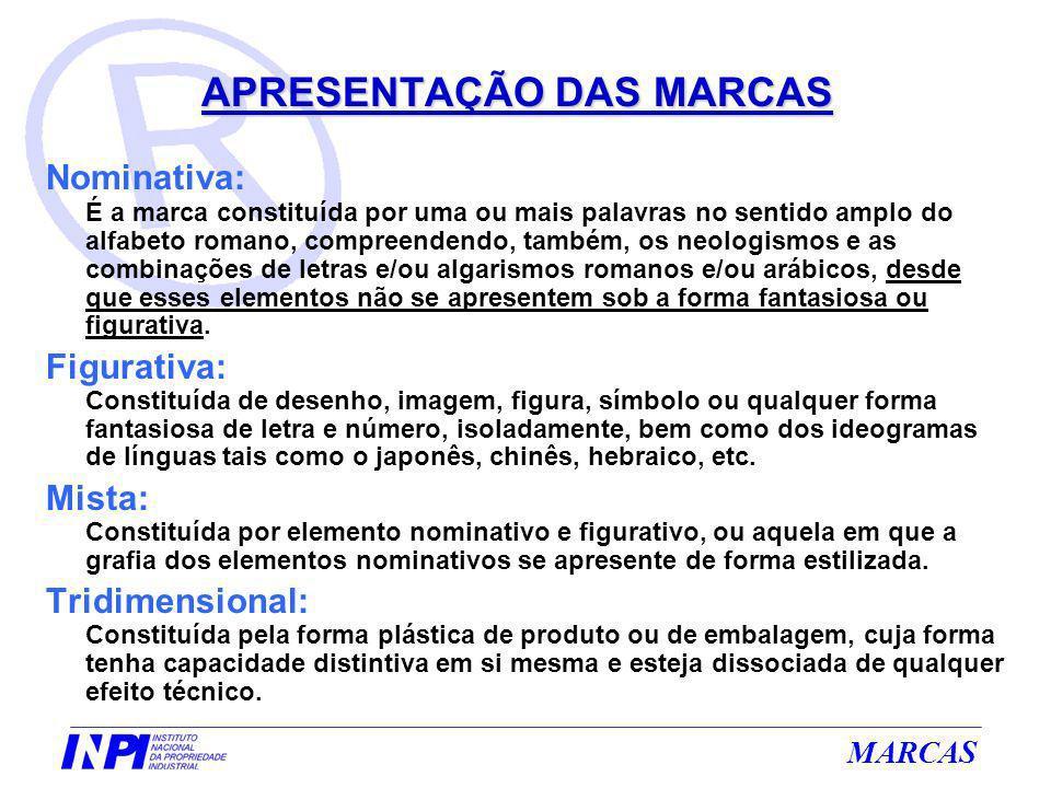 APRESENTAÇÃO DAS MARCAS