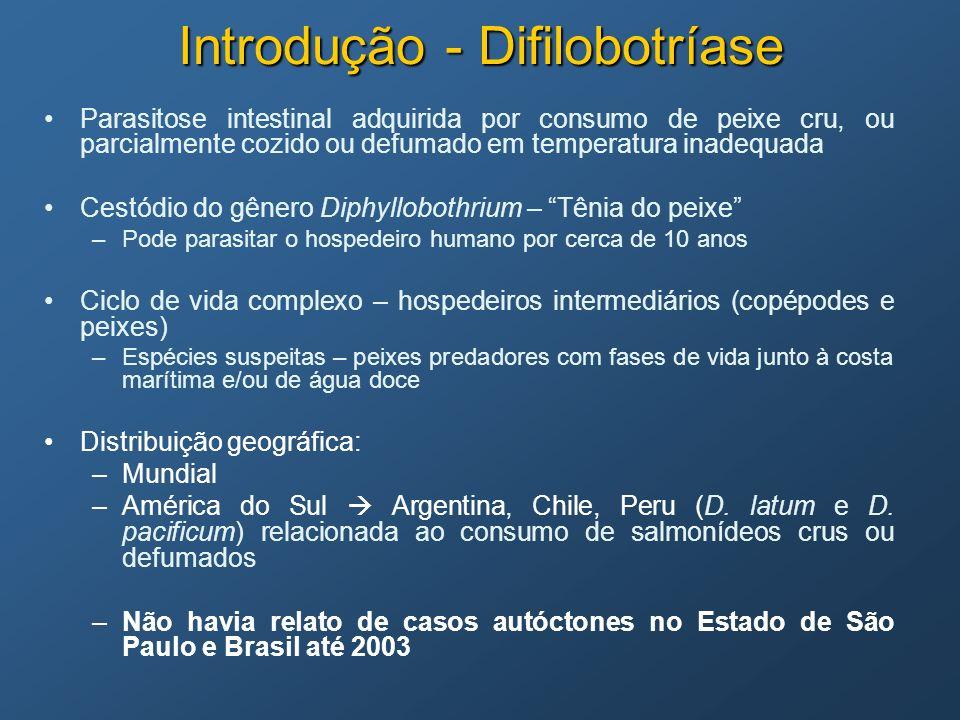 Introdução - Difilobotríase