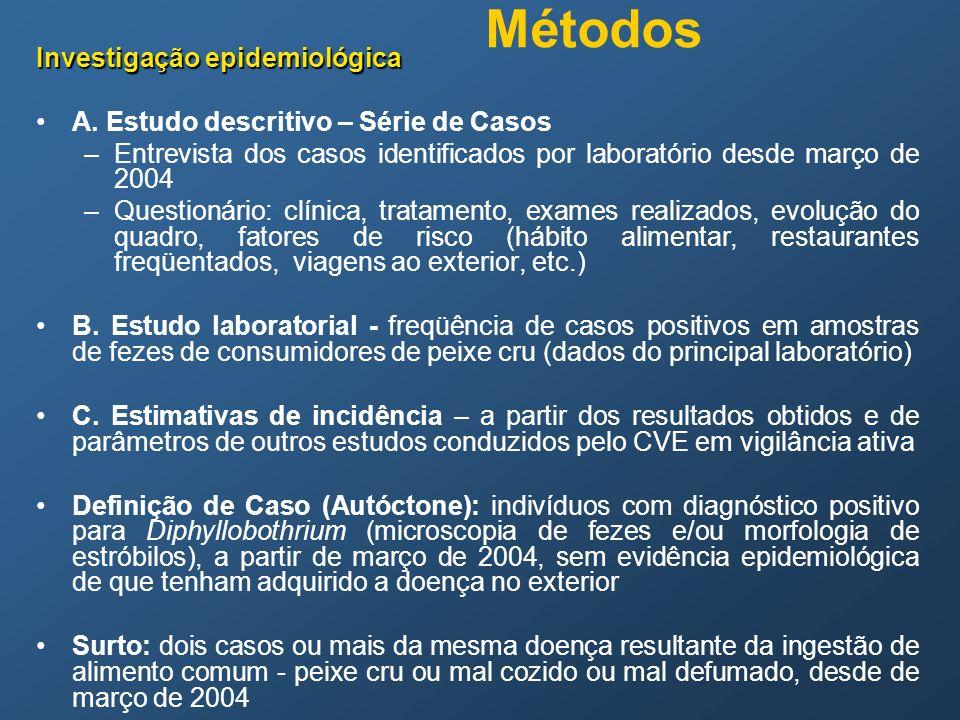 Métodos Investigação epidemiológica
