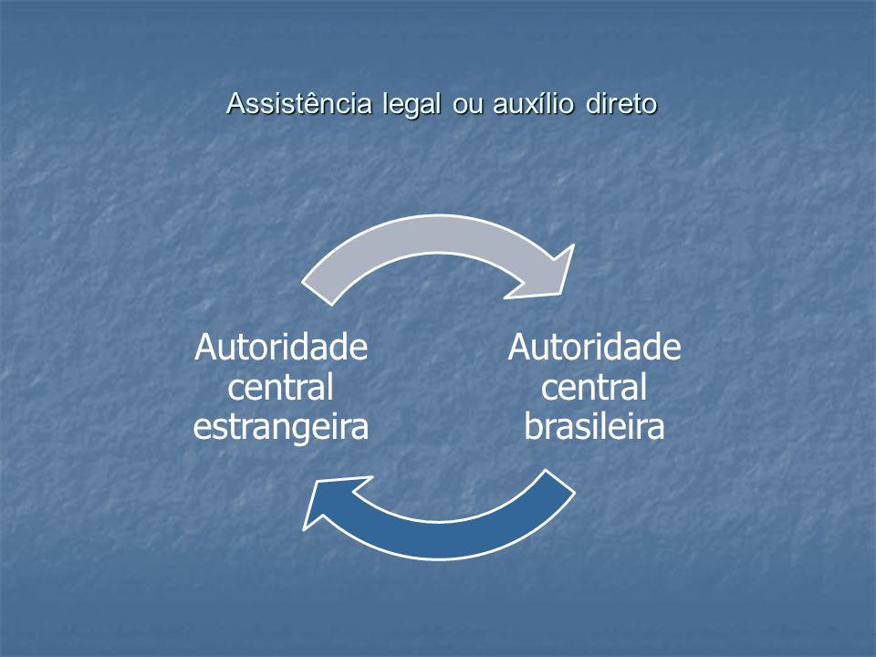 Assistência legal ou auxílio direto